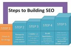 Step by Step SEO strategy